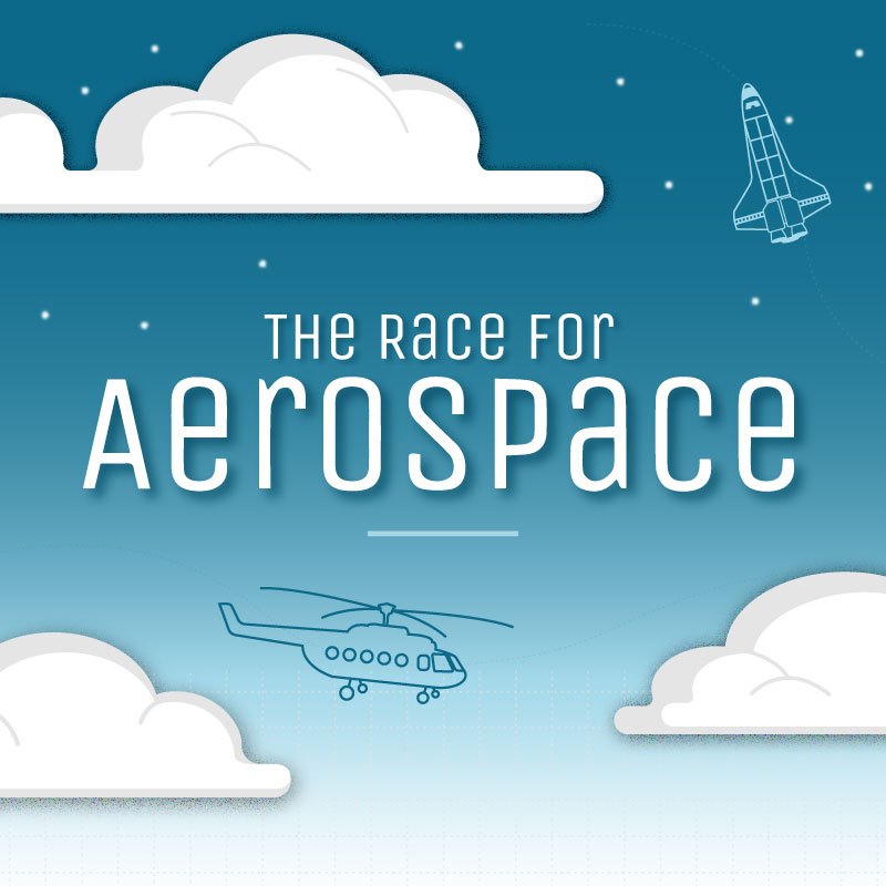 The Race for Aerospace