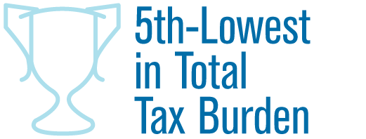 Louisiana has the 5th-lowest total tax burden