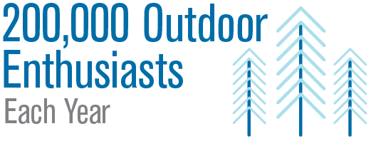 Louisiana welcomes 200,000 outdoor enthusiasts each year